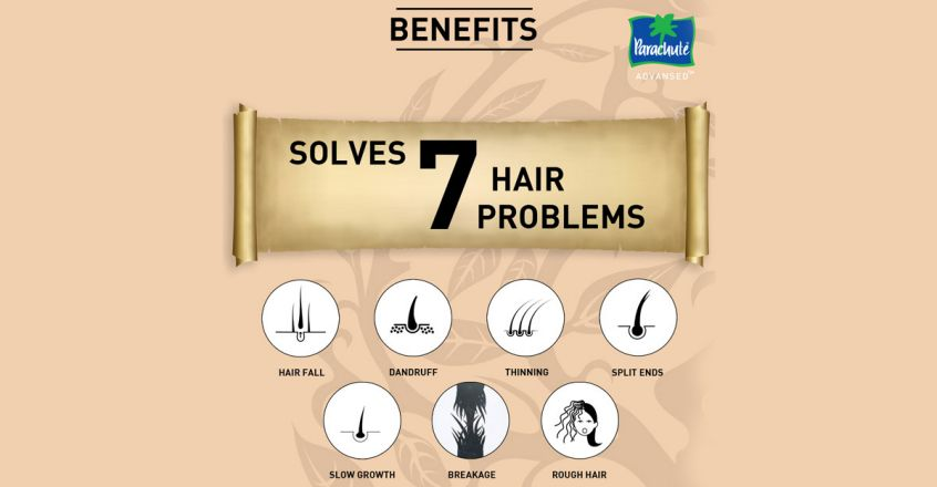 marketing-feature-parachute-advansed-ayurvedic-hair-oil-ayurvedic-ingredients-to-prevent-seven-benefits
