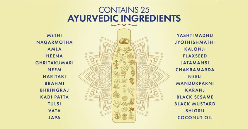 marketing-feature-parachute-advansed-ayurvedic-hair-oil-ayurvedic-twenty-five-ingredients