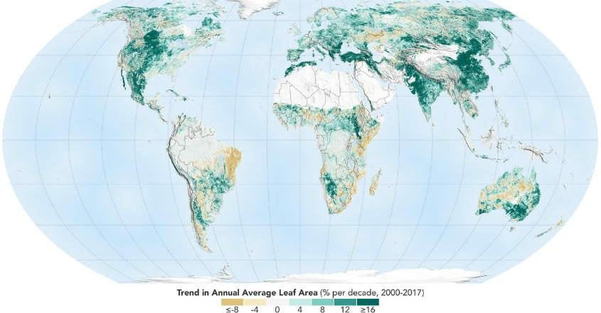 china-india-green-globals